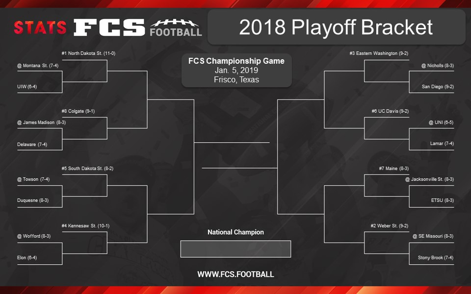 FCSPlayoff_2018Week13.jpg